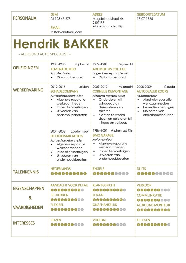 CV Voorbeeld Coventry (Olive Green), originele cv, ideale starters cv, gratis curriculum vitae
