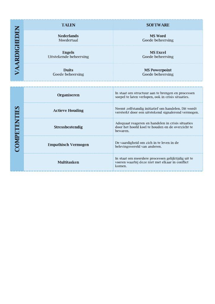 cv voorbeeld Lancaster (magic blue) 2/2, voorbeeld cv word, cv maken in word, gratis curriculum vitae, pagina 2